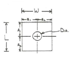 Tieangles, Tieplates, and Flat Plates